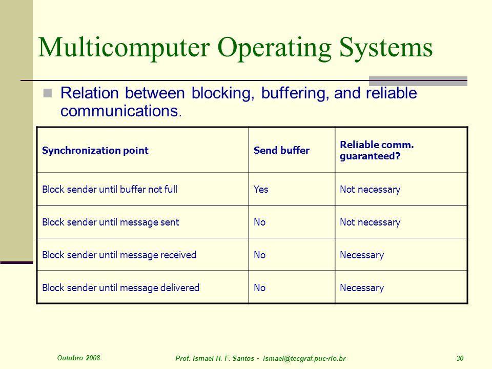 Outubro 2008 Prof. Ismael H. F. Santos - ismael@tecgraf.puc-rio.br 30 Multicomputer Operating Systems Relation between blocking, buffering, and reliab