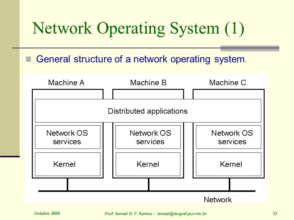Outubro 2008 Prof. Ismael H. F. Santos - ismael@tecgraf.puc-rio.br 33 Network Operating System (1) General structure of a network operating system. 1-