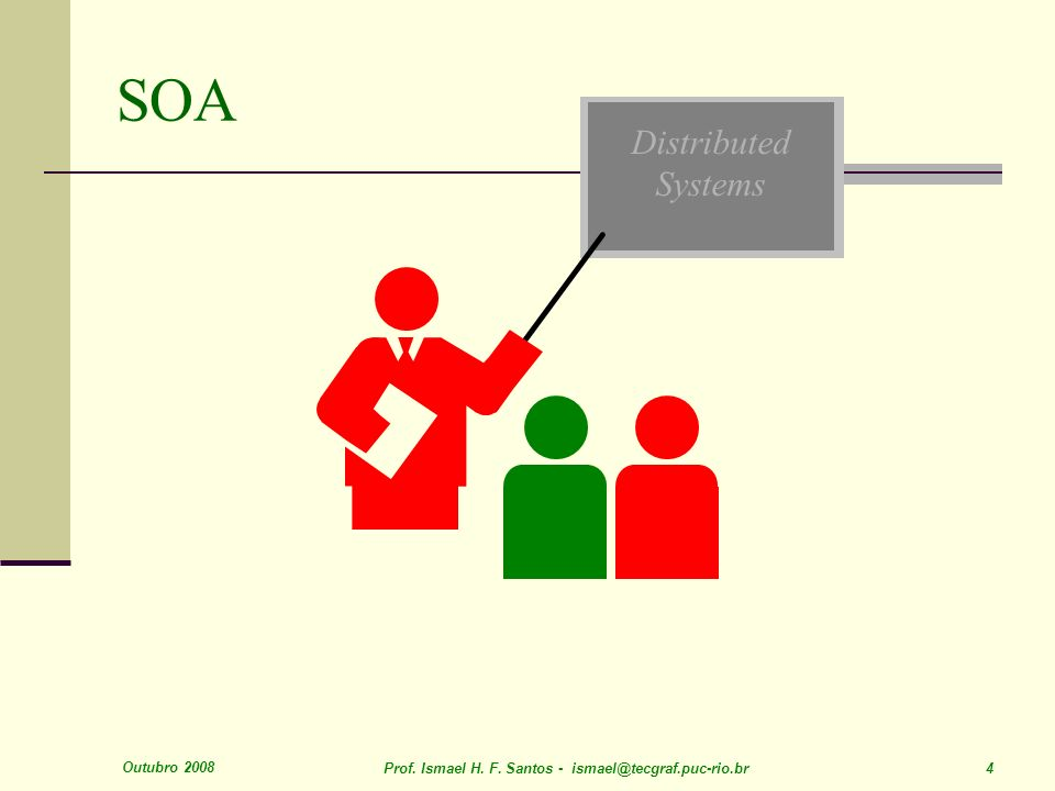 Outubro 2008 Prof. Ismael H. F. Santos - ismael@tecgraf.puc-rio.br 4 Distributed Systems SOA