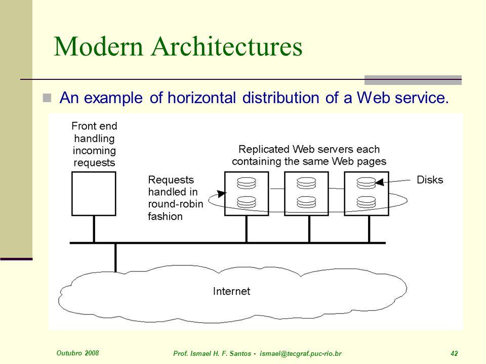 Outubro 2008 Prof. Ismael H. F. Santos - ismael@tecgraf.puc-rio.br 42 Modern Architectures An example of horizontal distribution of a Web service. 1-3