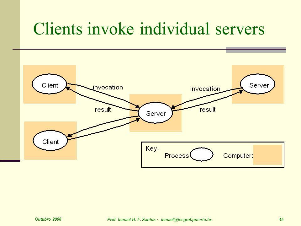 Outubro 2008 Prof. Ismael H. F. Santos - ismael@tecgraf.puc-rio.br 45 Clients invoke individual servers