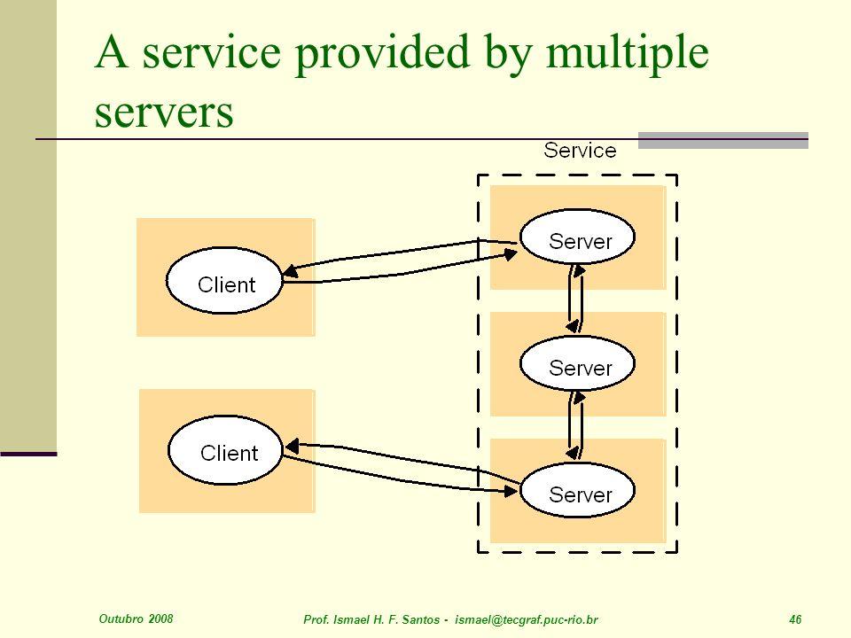Outubro 2008 Prof. Ismael H. F. Santos - ismael@tecgraf.puc-rio.br 46 A service provided by multiple servers