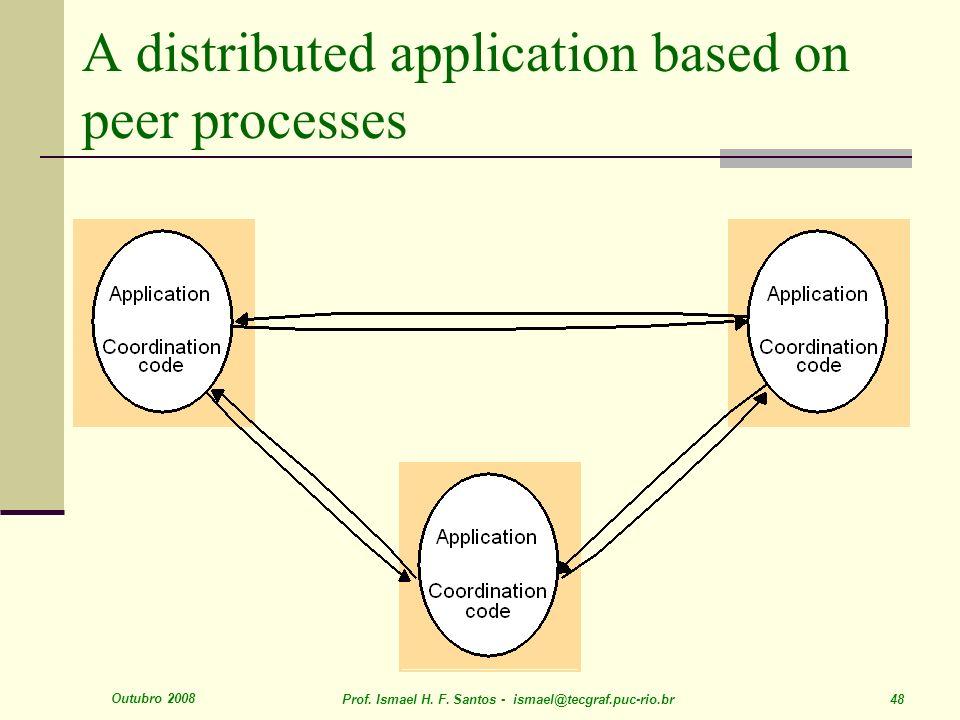 Outubro 2008 Prof. Ismael H. F. Santos - ismael@tecgraf.puc-rio.br 48 A distributed application based on peer processes