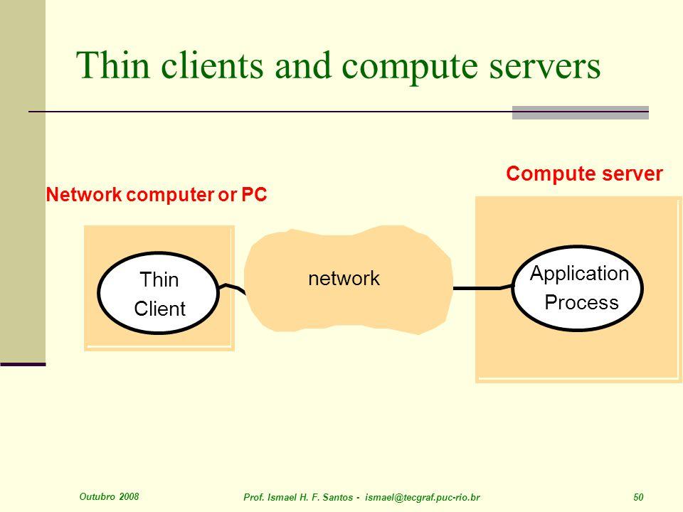 Outubro 2008 Prof. Ismael H. F. Santos - ismael@tecgraf.puc-rio.br 50 Thin clients and compute servers Thin Client Application Process Network compute