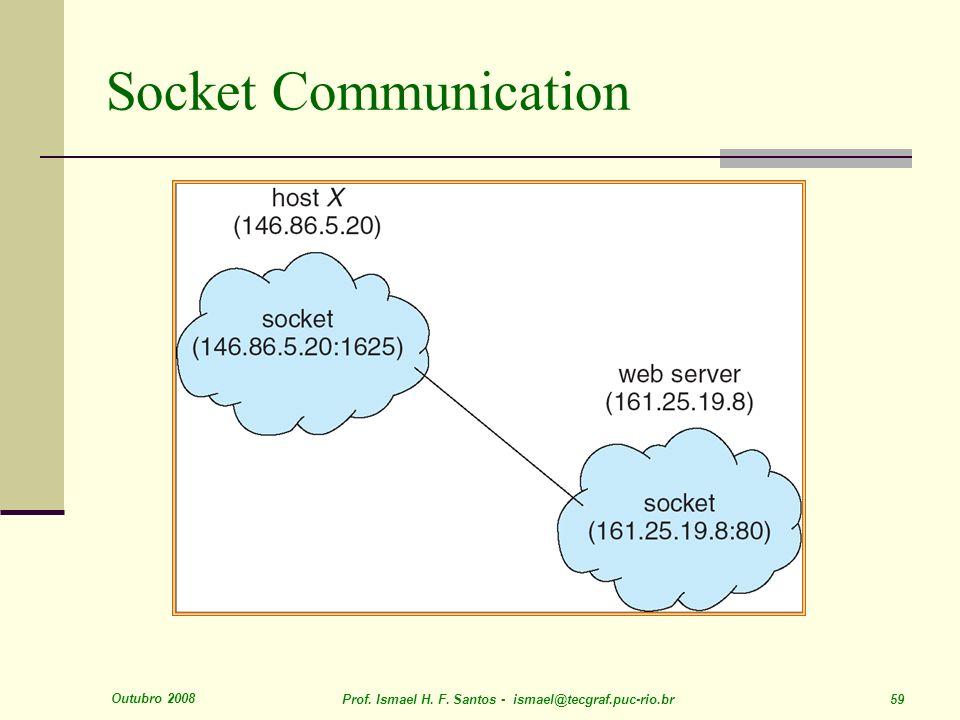 Outubro 2008 Prof. Ismael H. F. Santos - ismael@tecgraf.puc-rio.br 59 Socket Communication