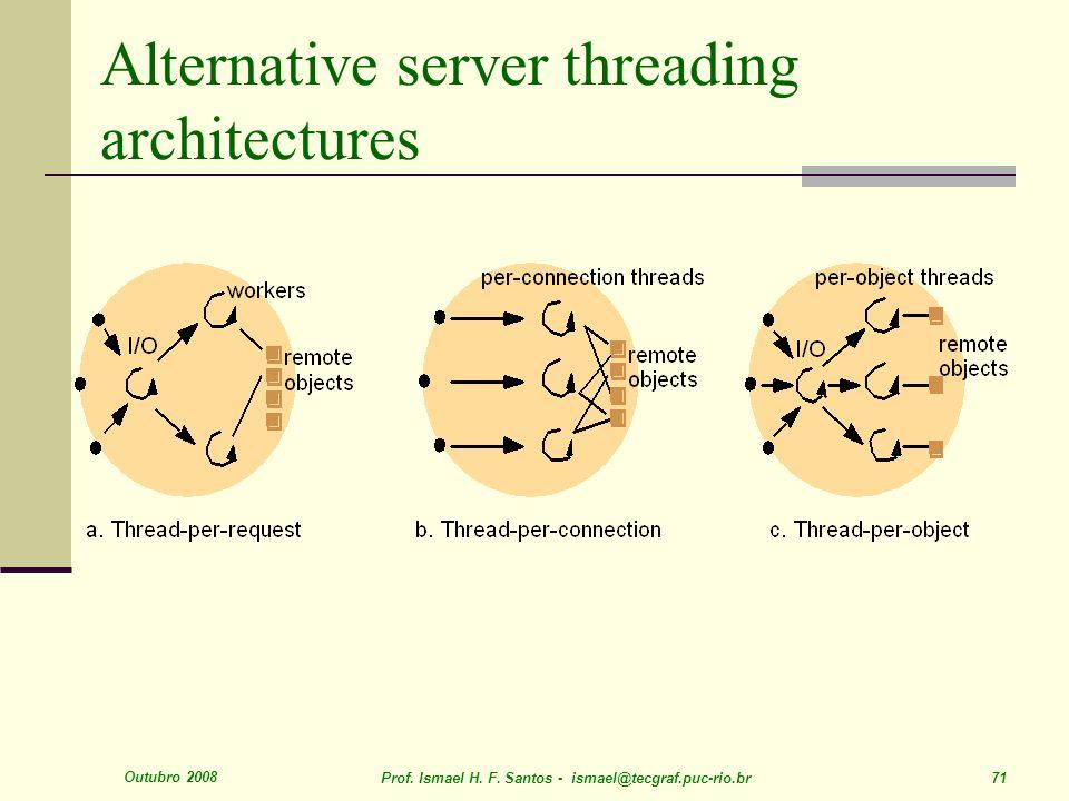 Outubro 2008 Prof. Ismael H. F. Santos - ismael@tecgraf.puc-rio.br 71 Alternative server threading architectures