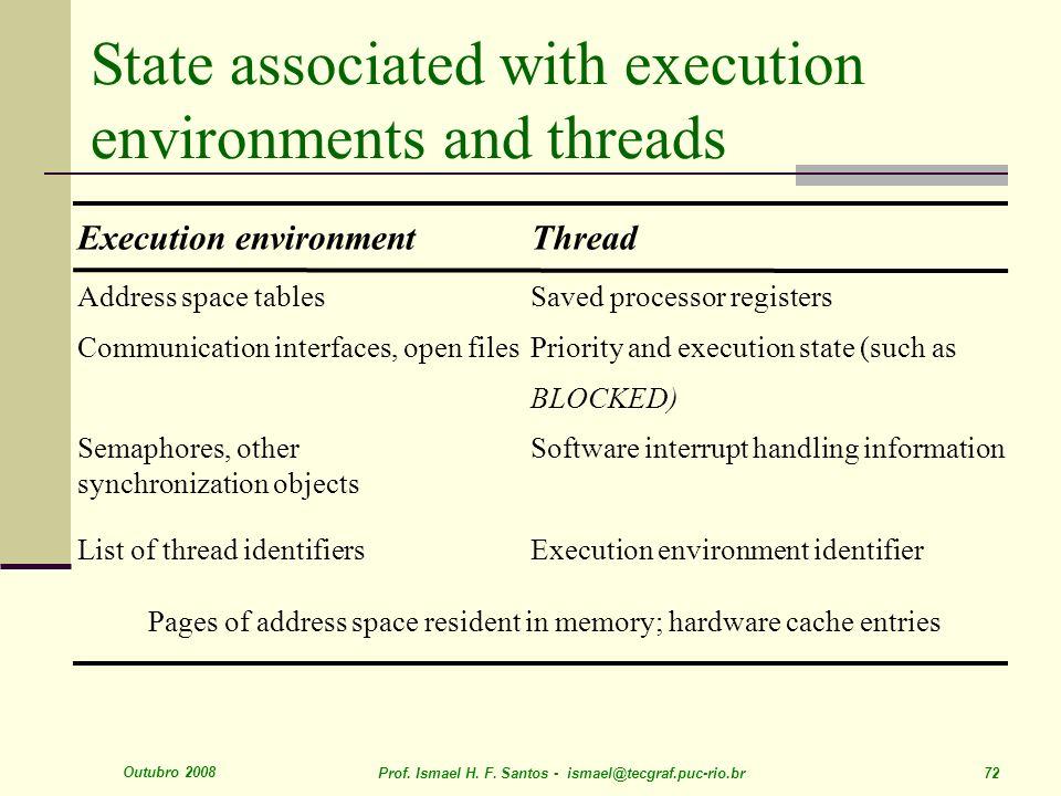 Outubro 2008 Prof. Ismael H. F. Santos - ismael@tecgraf.puc-rio.br 72 State associated with execution environments and threads Execution environmentTh