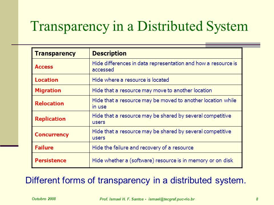 Outubro 2008 Prof. Ismael H. F. Santos - ismael@tecgraf.puc-rio.br 8 Transparency in a Distributed System Different forms of transparency in a distrib