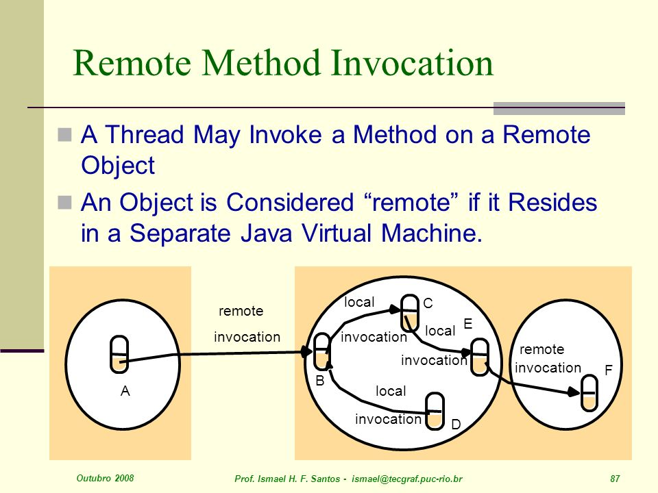 Outubro 2008 Prof. Ismael H. F. Santos - ismael@tecgraf.puc-rio.br 87 Remote Method Invocation A Thread May Invoke a Method on a Remote Object An Obje