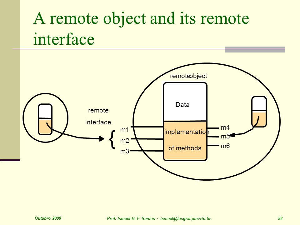 Outubro 2008 Prof. Ismael H. F. Santos - ismael@tecgraf.puc-rio.br 88 A remote object and its remote interface interface remote m1 m2 m3 m4 m5 m6 Data