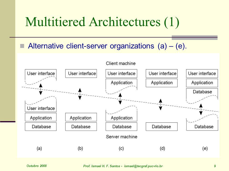 Outubro 2008 Prof. Ismael H. F. Santos - ismael@tecgraf.puc-rio.br 9 Multitiered Architectures (1) Alternative client-server organizations (a) – (e).