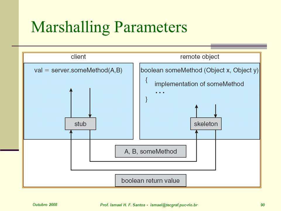 Outubro 2008 Prof. Ismael H. F. Santos - ismael@tecgraf.puc-rio.br 90 Marshalling Parameters