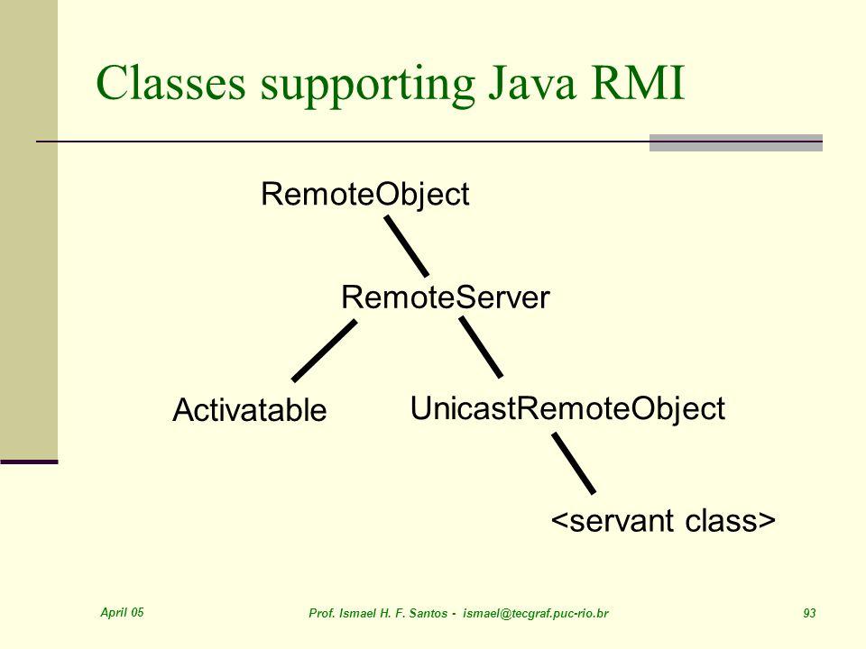 April 05 Prof. Ismael H. F. Santos - ismael@tecgraf.puc-rio.br 93 Classes supporting Java RMI RemoteServer UnicastRemoteObject Activatable RemoteObjec