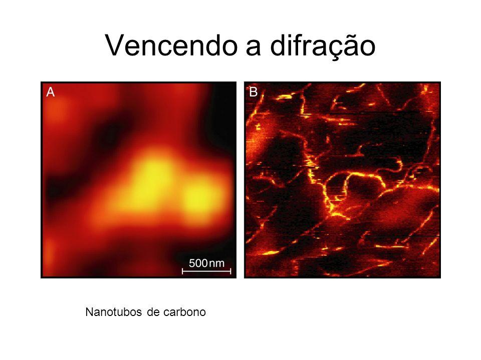 Vencendo a difração Nanotubos de carbono