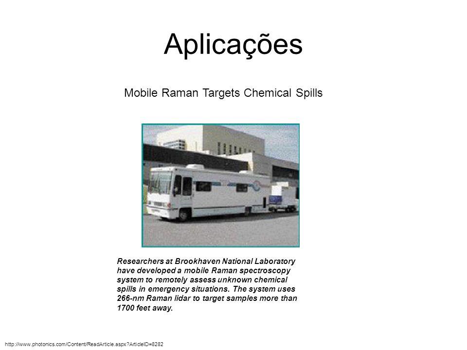 Aplicações Mobile Raman Targets Chemical Spills Researchers at Brookhaven National Laboratory have developed a mobile Raman spectroscopy system to rem