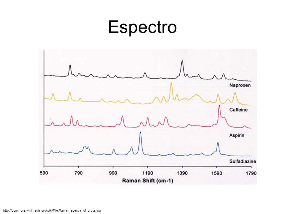 Espectro http://commons.wikimedia.org/wiki/File:Raman_spectra_of_drugs.jpg