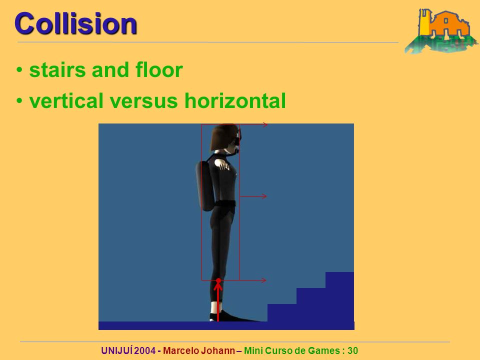 UNIJUÍ Marcelo Johann – Mini Curso de Games : 30Collision stairs and floor vertical versus horizontal