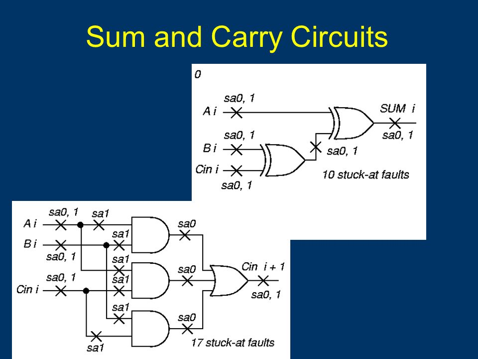 Sum and Carry Circuits