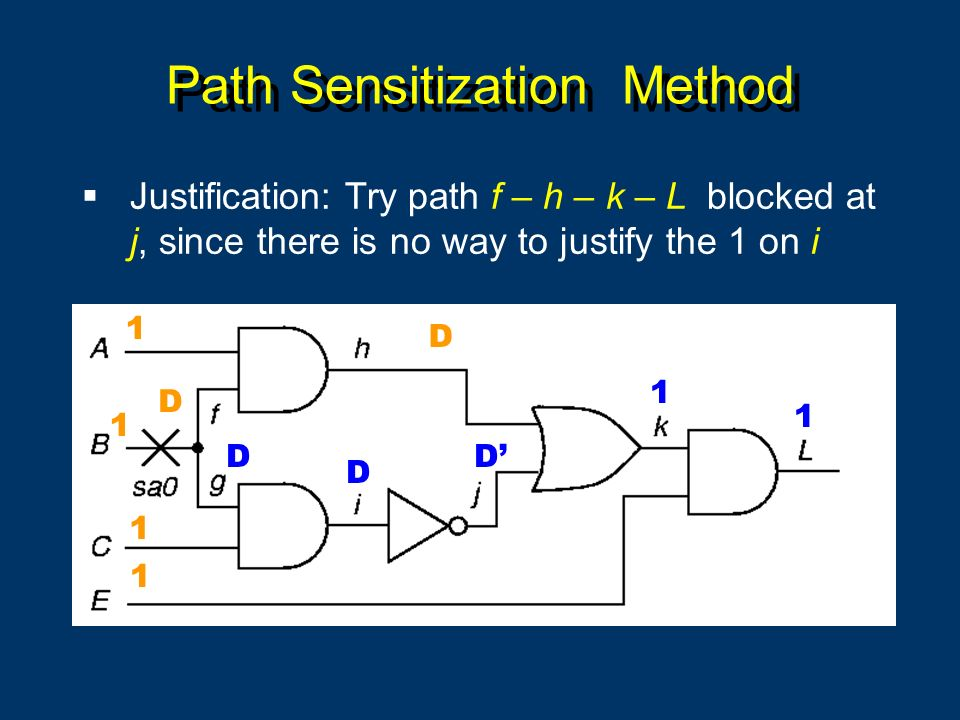 Path Sensitization Method Justification: Try path f – h – k – L blocked at j, since there is no way to justify the 1 on i 1 D D D 1 1 D D 1 1 1