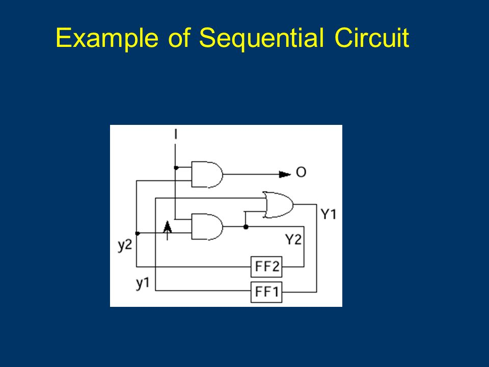 Example of Sequential Circuit