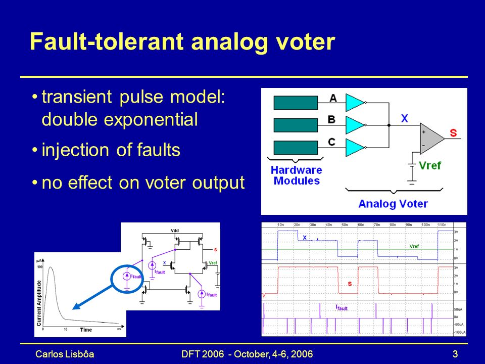 Carlos Lisbôa DFT 2006 - October, 4-6, 2006 3 Fault-tolerant analog voter transient pulse model: double exponential injection of faults no effect on voter output