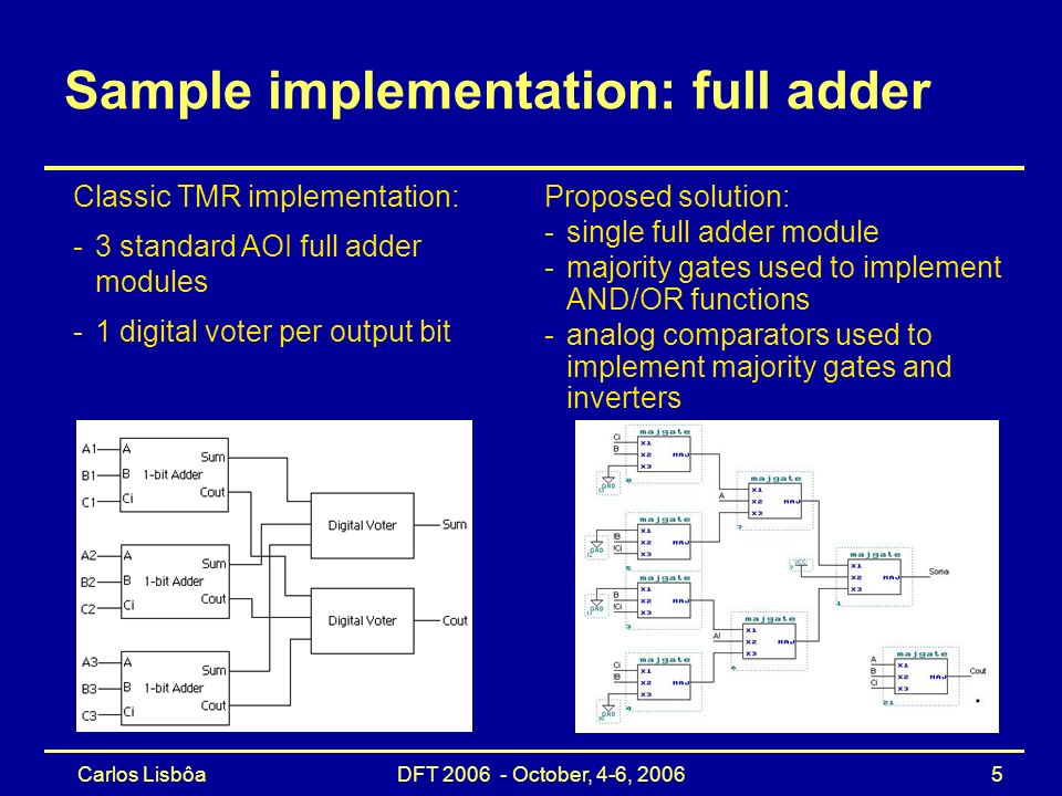 Carlos Lisbôa DFT 2006 - October, 4-6, 2006 5 Sample implementation: full adder Classic TMR implementation: -3 standard AOI full adder modules -1 digital voter per output bit Proposed solution: -single full adder module -majority gates used to implement AND/OR functions -analog comparators used to implement majority gates and inverters