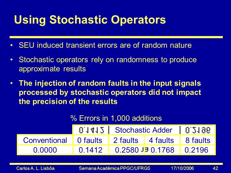 Carlos A. L. Lisbôa Semana Acadêmica PPGC/UFRGS 17/10/2006 42 Using Stochastic Operators SEU induced transient errors are of random nature Stochastic