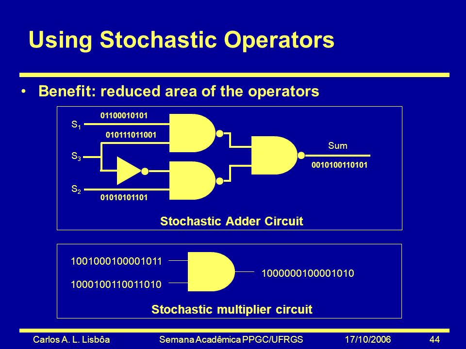 Carlos A. L. Lisbôa Semana Acadêmica PPGC/UFRGS 17/10/2006 44 Using Stochastic Operators Benefit: reduced area of the operators Stochastic multiplier
