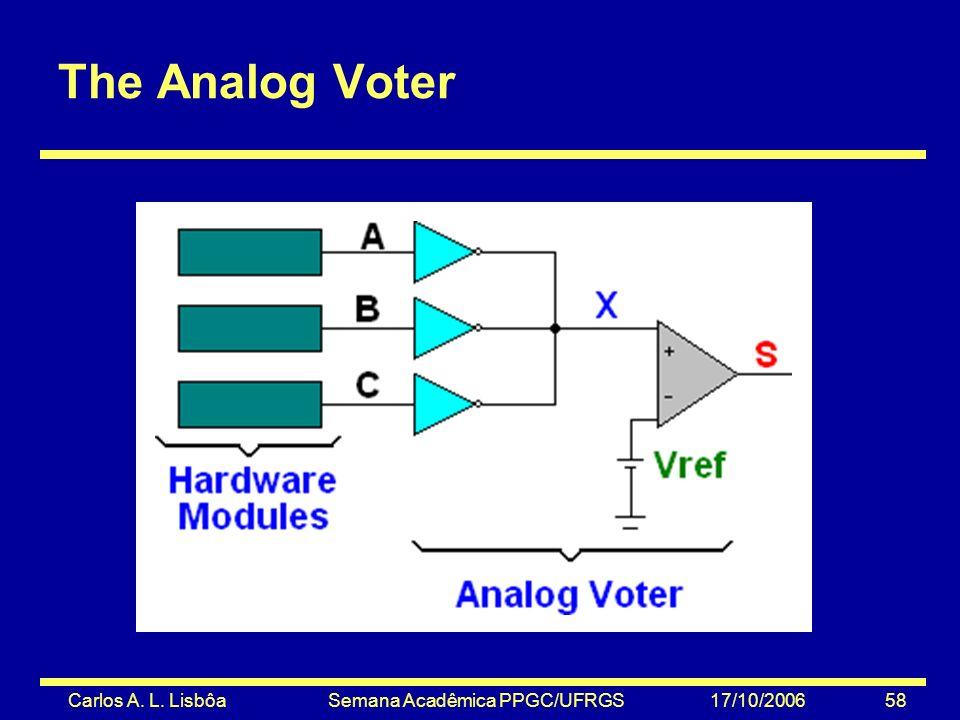 Carlos A. L. Lisbôa Semana Acadêmica PPGC/UFRGS 17/10/2006 58 The Analog Voter