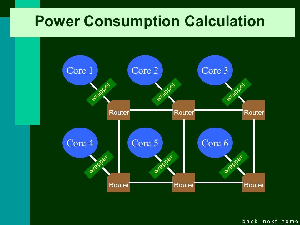 b a c kn e x th o m e Power Consumption Calculation Router Core 2 Router Core 3 Router Core 4 Router Core 5 Router Core 6 wrapper Router Core 1