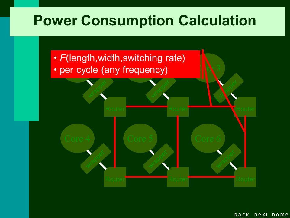b a c kn e x th o m e Power Consumption Calculation Router Core 2 Router Core 3 Router Core 4 Router Core 5 Router Core 6 wrapper Router Core 1 F(leng