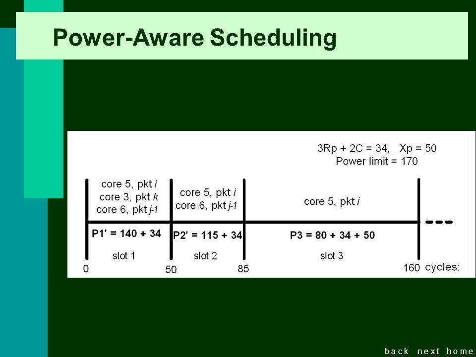 b a c kn e x th o m e Power-Aware Scheduling