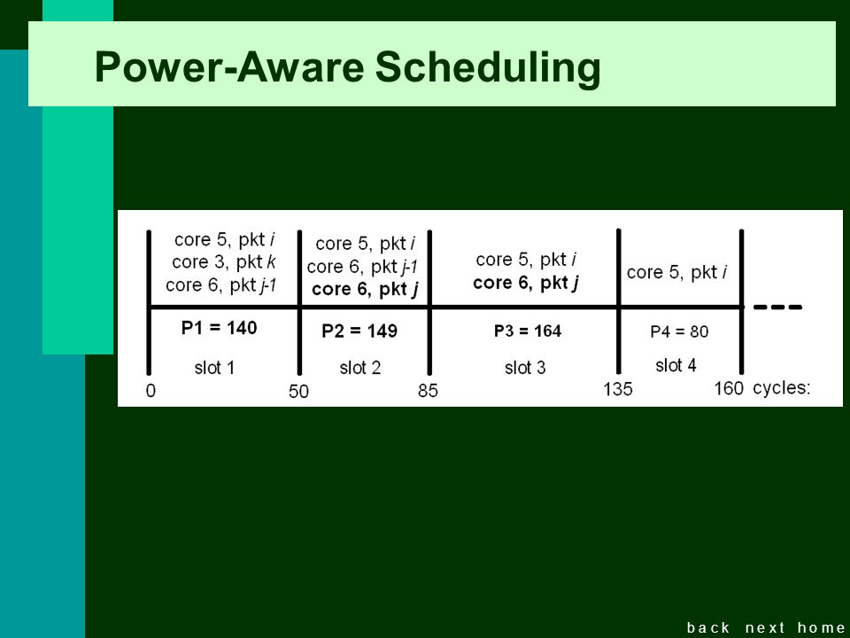b a c kn e x th o m e Power-Aware Scheduling