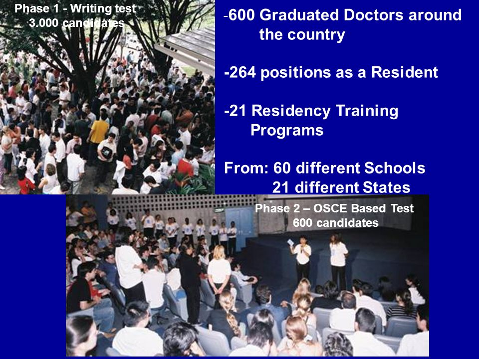 - 600 Graduated Doctors around the country -264 positions as a Resident -21 Residency Training Programs From: 60 different Schools 21 different States Phase 1 - Writing test candidates Phase 2 – OSCE Based Test 600 candidates