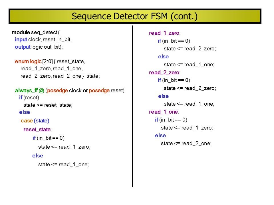 Sequence Detector FSM (cont.) read_2_one: if (in_bit == 0) state <= read_1_zero; else state <= read_2_one; default: state <= reset_state; endcase always_comb out_bit <= ( (state == read_2_zero) || (state== read_2_one)); endmodule