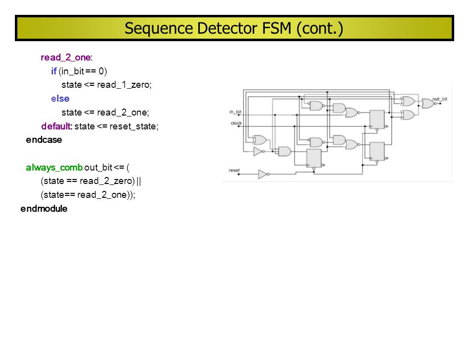 Sequence Detector FSM (cont.) read_2_one: if (in_bit == 0) state <= read_1_zero; else state <= read_2_one; default: state <= reset_state; endcase alwa
