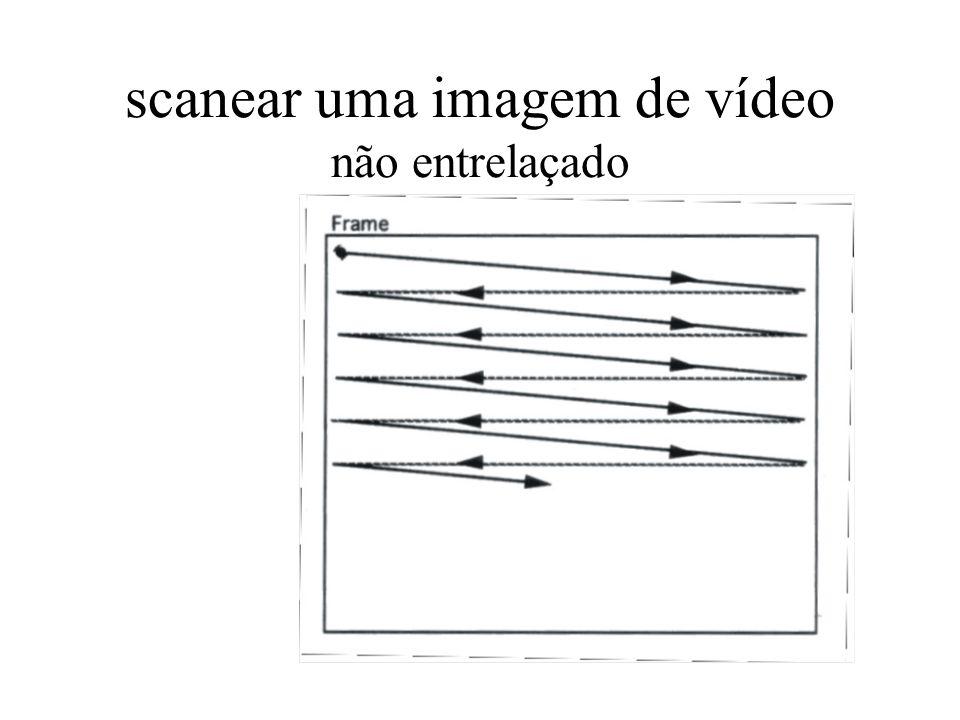 scanear uma imagem de vídeo não entrelaçado