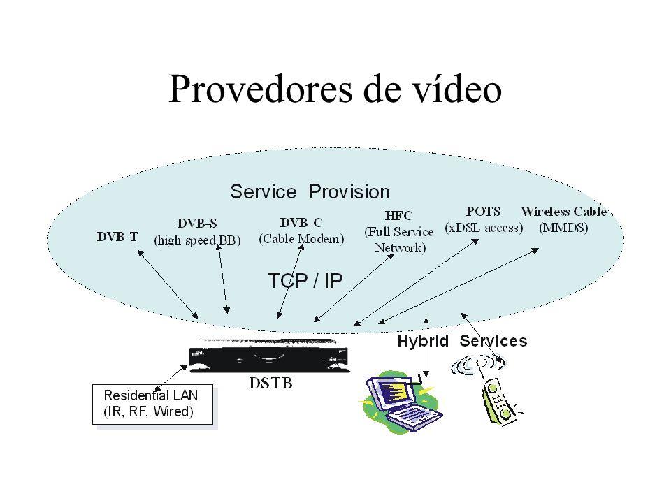 Provedores de vídeo