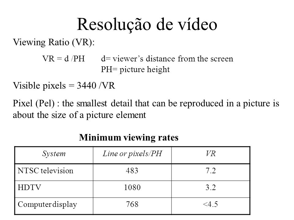 Resolução de vídeo Viewing Ratio (VR): VR = d /PHd= viewers distance from the screen PH= picture height Visible pixels = 3440 /VR Pixel (Pel) : the smallest detail that can be reproduced in a picture is about the size of a picture element SystemLine or pixels/PHVR NTSC television4837.2 HDTV10803.2 Computer display768<4.5 Minimum viewing rates