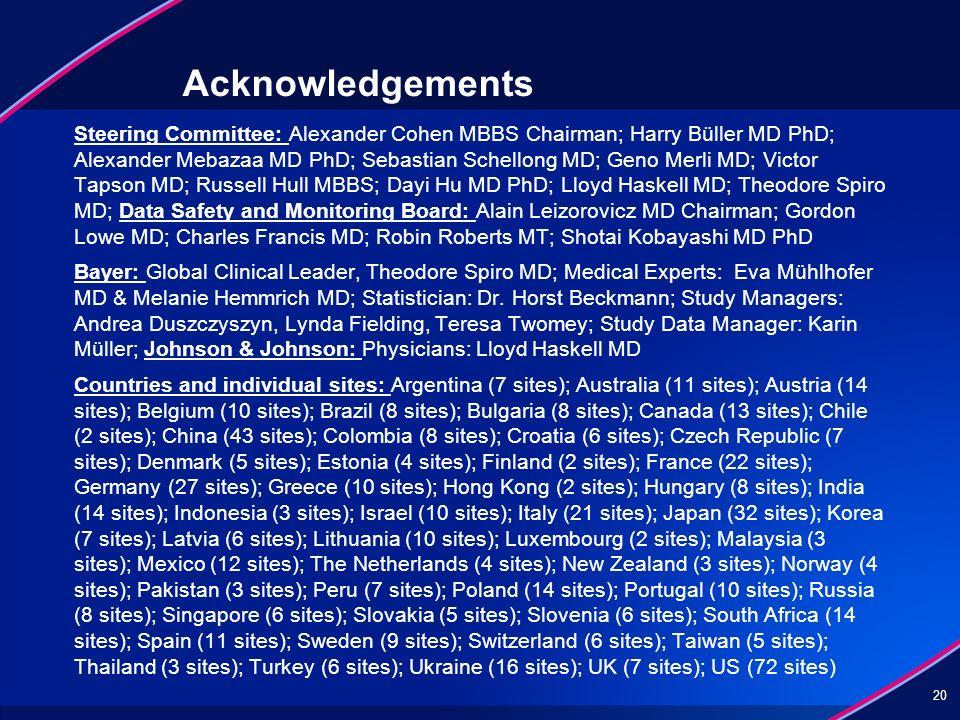 20 Acknowledgements Steering Committee: Alexander Cohen MBBS Chairman; Harry Büller MD PhD; Alexander Mebazaa MD PhD; Sebastian Schellong MD; Geno Mer