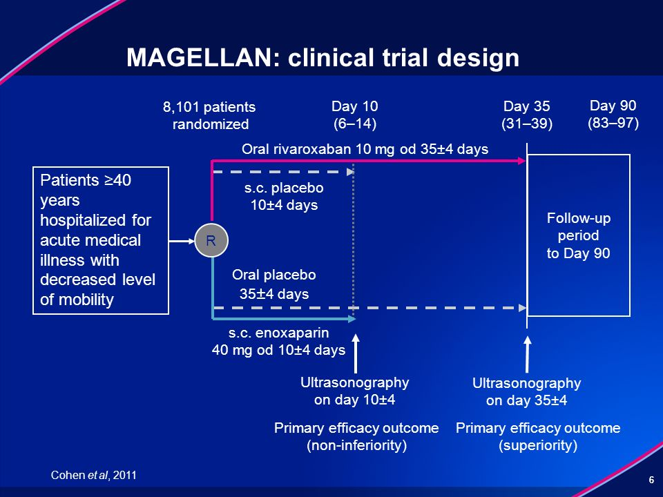 66 Patients 40 years hospitalized for acute medical illness with decreased level of mobility Oral rivaroxaban 10 mg od 35±4 days s.c. enoxaparin 40 mg