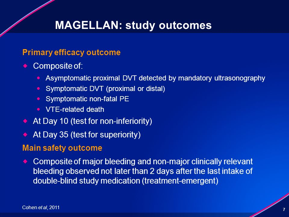 77 MAGELLAN: study outcomes Primary efficacy outcome Composite of: Asymptomatic proximal DVT detected by mandatory ultrasonography Symptomatic DVT (pr