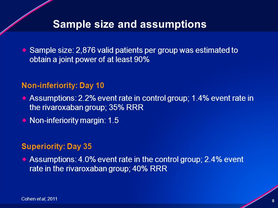88 Sample size and assumptions Sample size: 2,876 valid patients per group was estimated to obtain a joint power of at least 90% Non-inferiority: Day