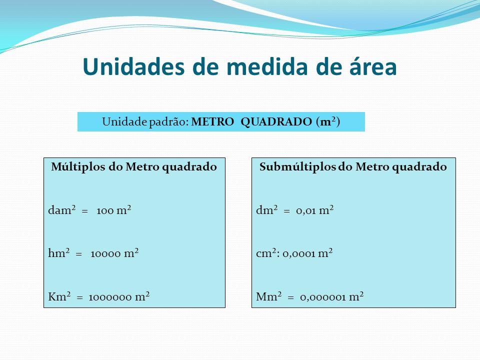 Unidades de medida de área Unidade padrão: METRO QUADRADO (m²) Múltiplos do Metro quadrado dam² = 10o m² hm² = 10000 m² Km² = 1000000 m² Submúltiplos