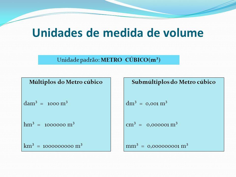 Unidades de medida de volume Unidade padrão: METRO CÚBICO(m³) Múltiplos do Metro cúbico dam³ = 1000 m³ hm³ = 1000000 m³ km³ = 1000000000 m³ Submúltipl