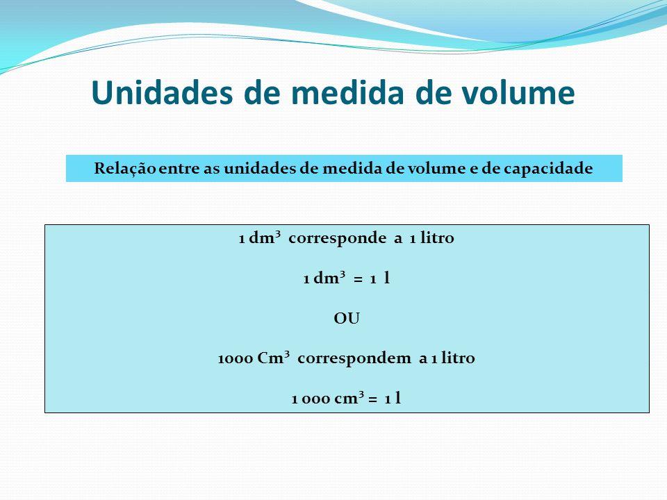 Unidades de medida de volume Relação entre as unidades de medida de volume e de capacidade 1 dm³ corresponde a 1 litro 1 dm³ = 1 l OU 1000 Cm³ corresp