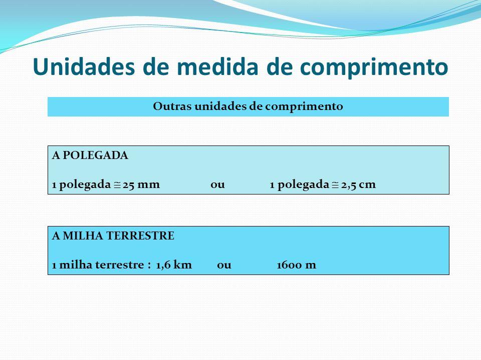 Unidades de medida de comprimento Outras unidades de comprimento A POLEGADA 1 polegada 25 mm ou 1 polegada 2,5 cm A MILHA TERRESTRE 1 milha terrestre