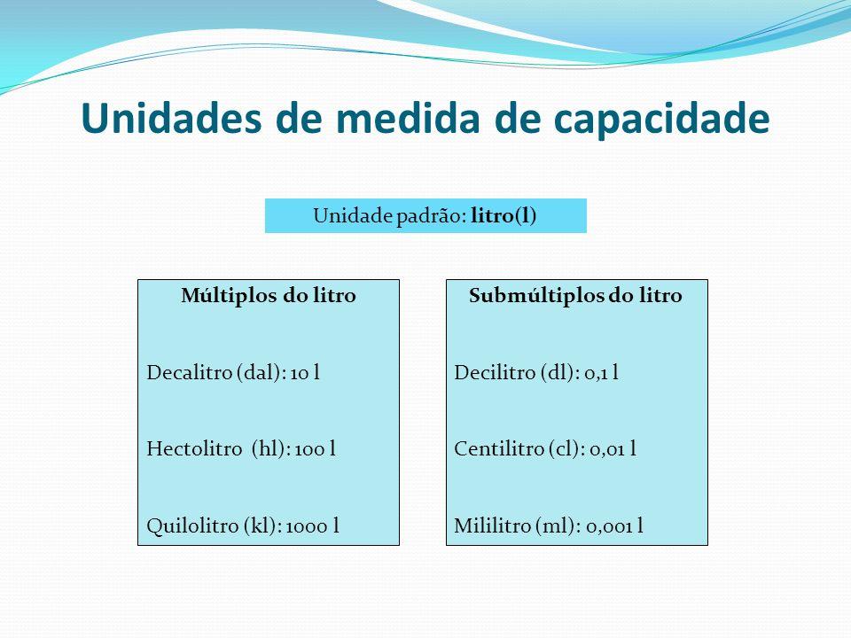 Unidades de medida de capacidade Unidade padrão: litro(l) Múltiplos do litro Decalitro (dal): 10 l Hectolitro (hl): 100 l Quilolitro (kl): 1000 l Subm