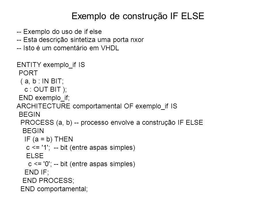 Exemplo de construção IF ELSE -- Exemplo do uso de if else -- Esta descrição sintetiza uma porta nxor -- Isto é um comentário em VHDL ENTITY exemplo_if IS PORT ( a, b : IN BIT; c : OUT BIT ); END exemplo_if; ARCHITECTURE comportamental OF exemplo_if IS BEGIN PROCESS (a, b) -- processo envolve a construção IF ELSE BEGIN IF (a = b) THEN c <= 1 ; -- bit (entre aspas simples) ELSE c <= 0 ; -- bit (entre aspas simples) END IF; END PROCESS; END comportamental;