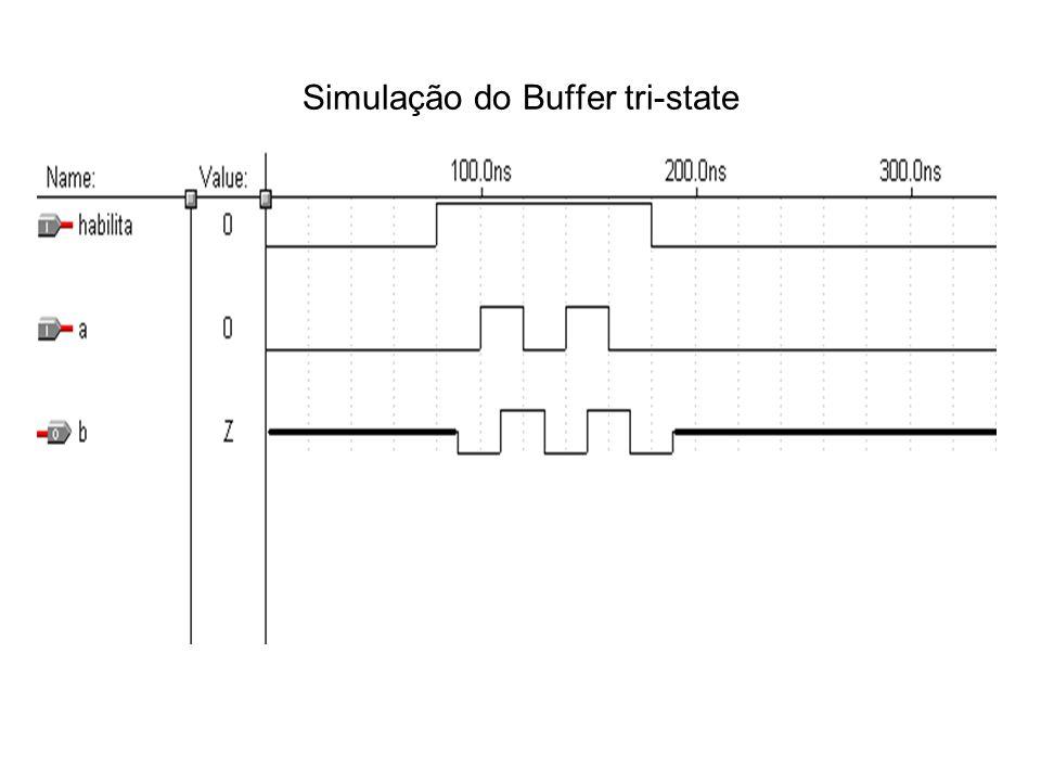 Simulação do Buffer tri-state